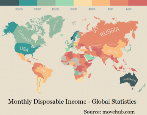 monthly disposable income movehub