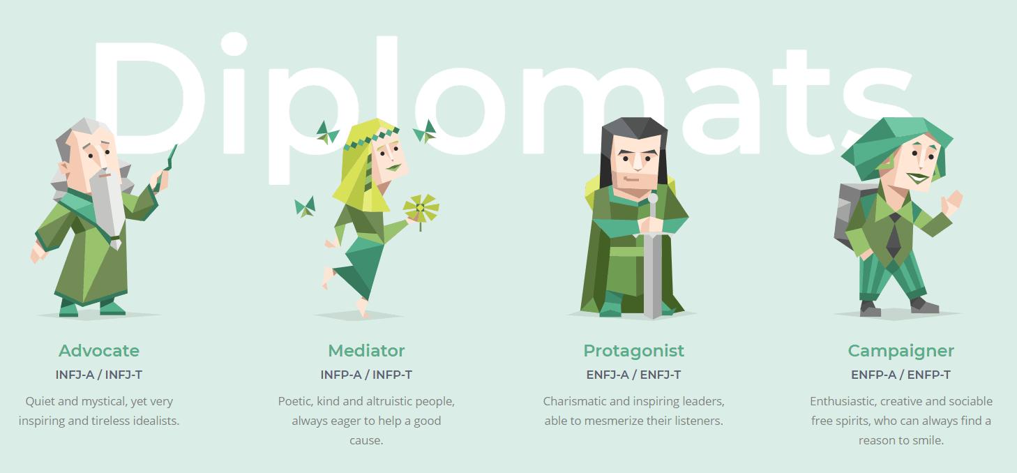 Diplomats_16_personalities