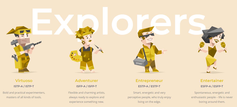 Explorers_16_personalities